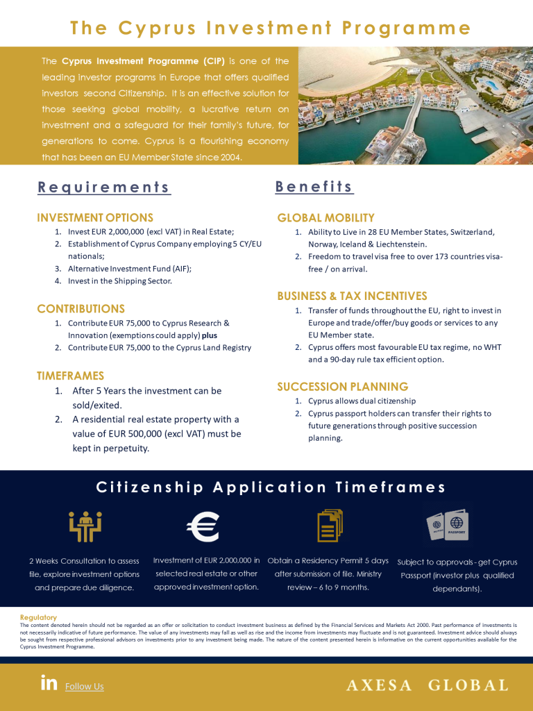 Citizenship Investment, Cyprus Investment Programme, Axesa Global