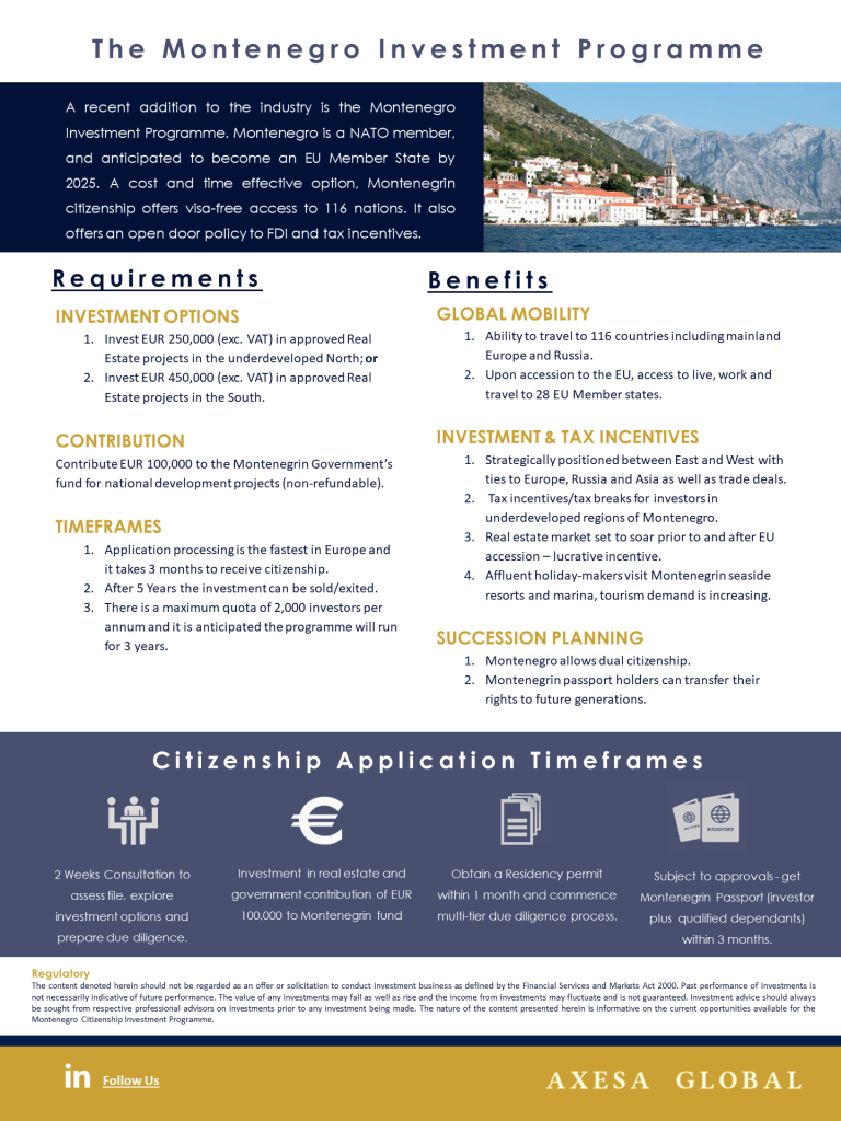 AXESA Global, Montenegro Citizenship